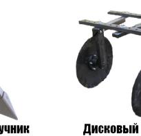Как выбрать окучник для мотоблока
