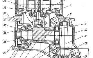 Устройство и обслуживание переднего моста автомобиля камаз-53215