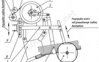 Угловой редуктор для мотоблока угра