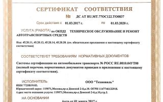 Гарантийный ремонт ниссан в москве сроки
